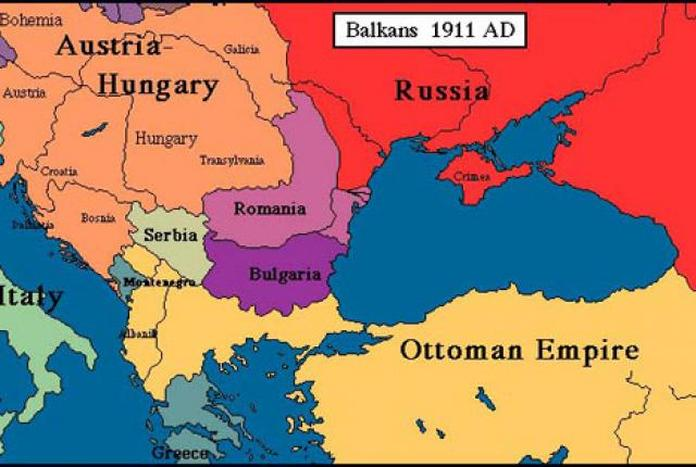 balkan nationalism ww1